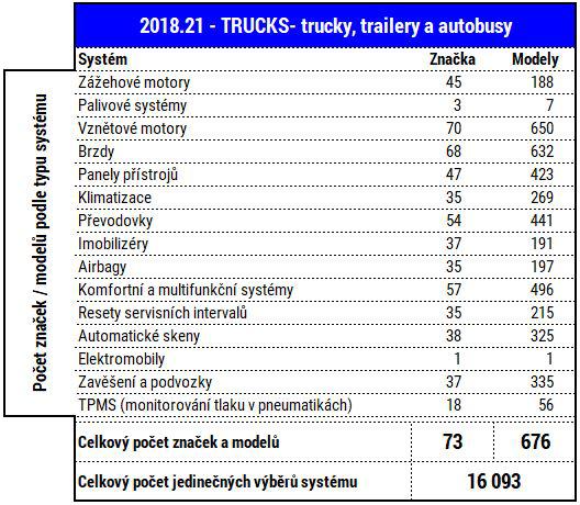 Delphi-2018-2-truck-podpora