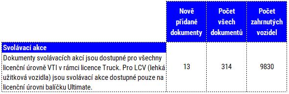 Delphi-2018-vti-4