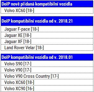 Delphi_DoIP_2019.03
