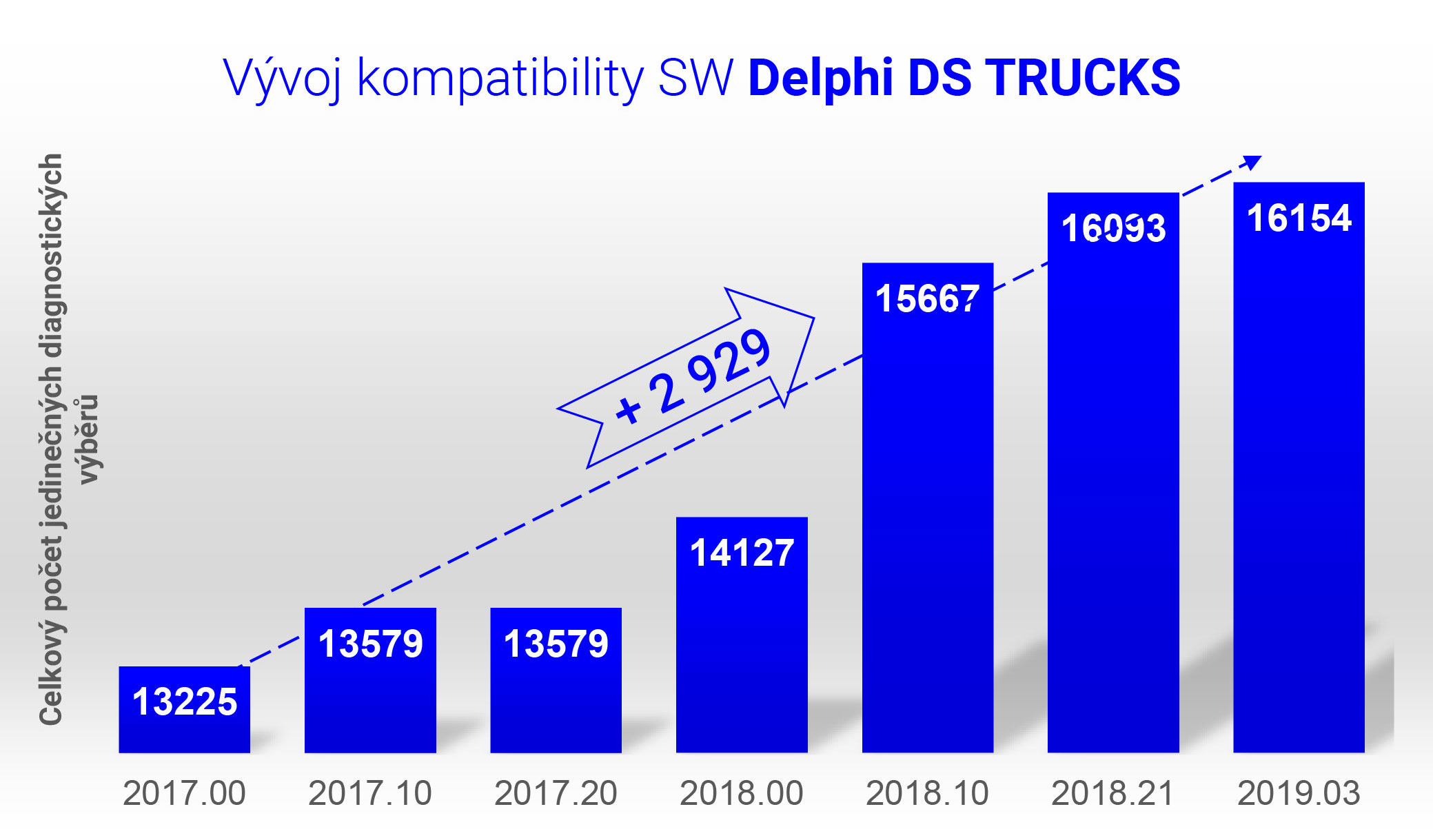kompatibilita_progres_2019-trucks