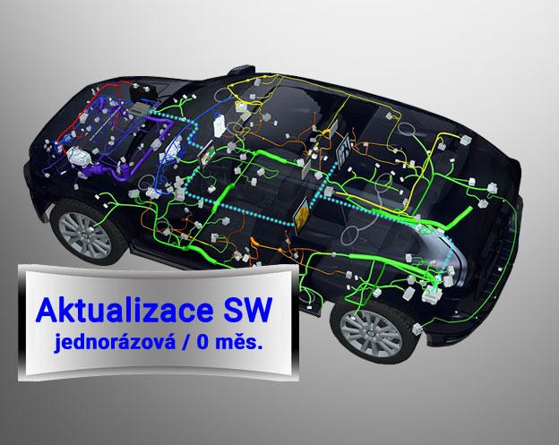 Jednorázový update DS Cars
