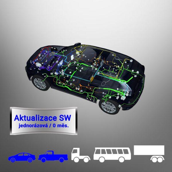 Jednorázový UPDATE Cars