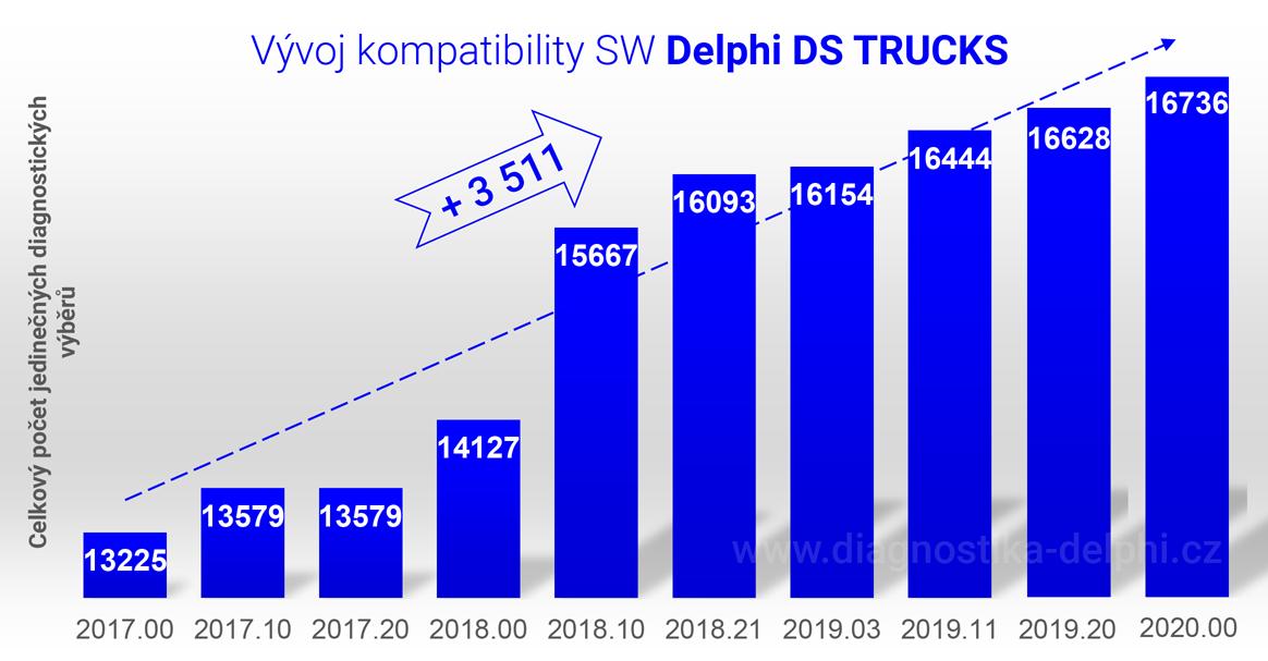 Progres_Update_Delphi_HD_2020_00